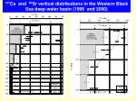 137 cs and 90 sr vertical distributions in the western black sea deep water basin 1998 and 2000