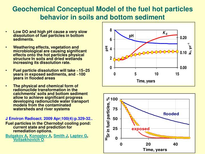 Geochemical Conceptual Model of the fuel hot particles behavior in soils and bottom sediment