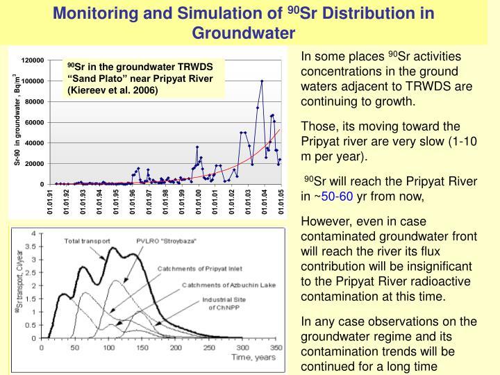 Monitoring and Simulation of