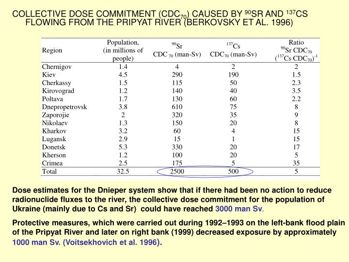 COLLECTIVE DOSE COMMITMENT (CDC