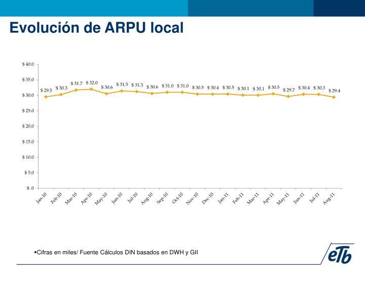 Evolución de ARPU local