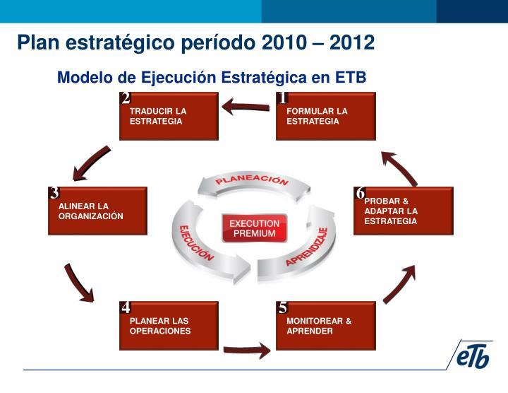 Plan estratégico período 2010 – 2012