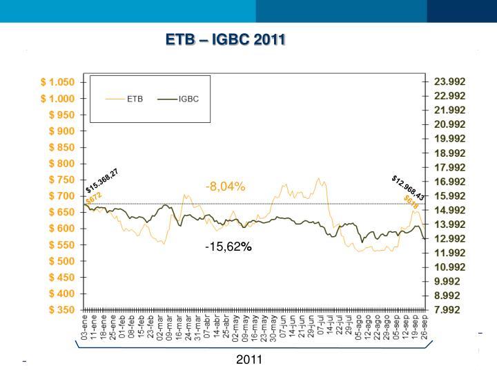 ETB – IGBC 2011