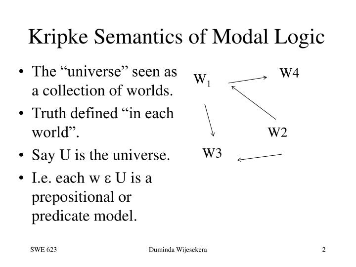 Kripke semantics of modal logic