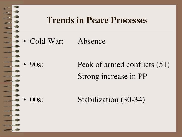 Trends in Peace Processes