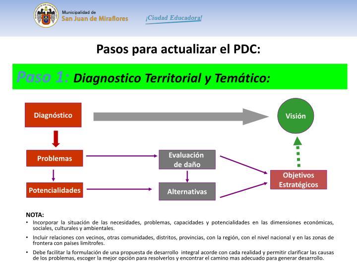 Pasos para actualizar el PDC: