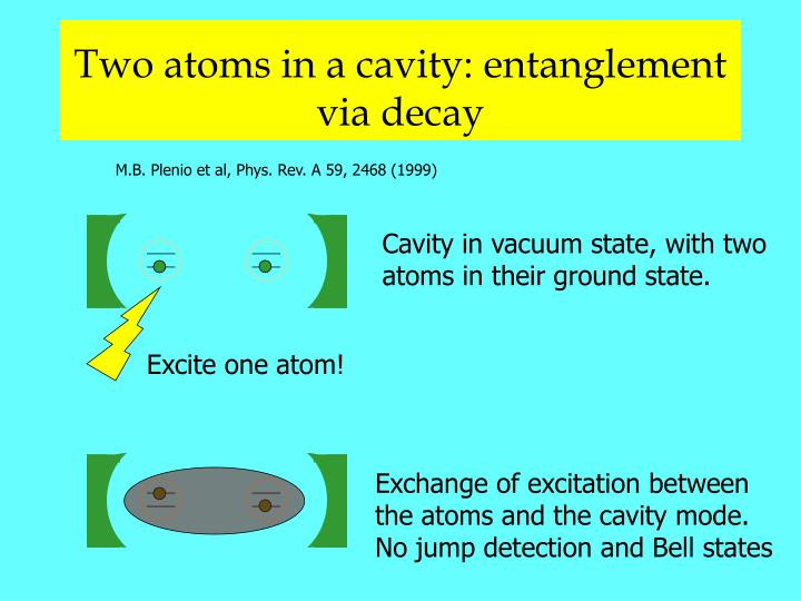 Two atoms in a cavity: entanglement via decay