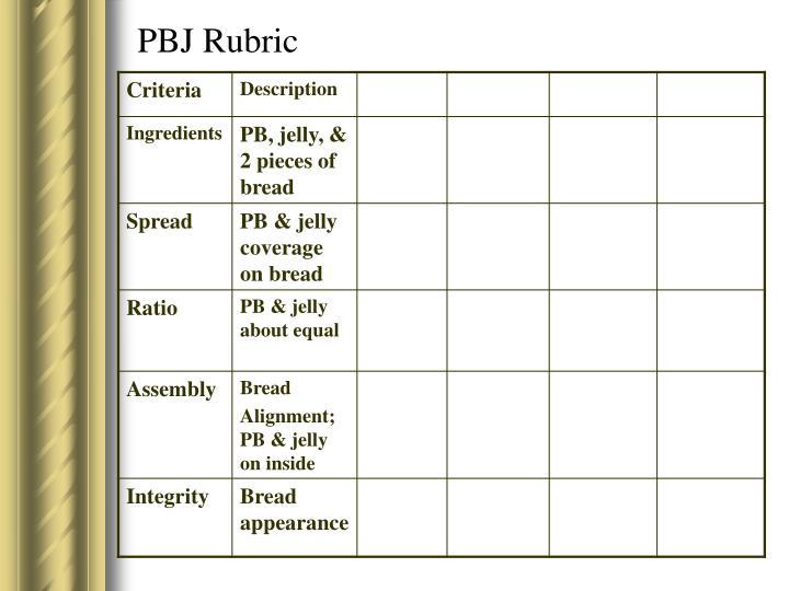 PBJ Rubric