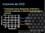 controle de gvd2