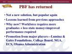 pbf has returned