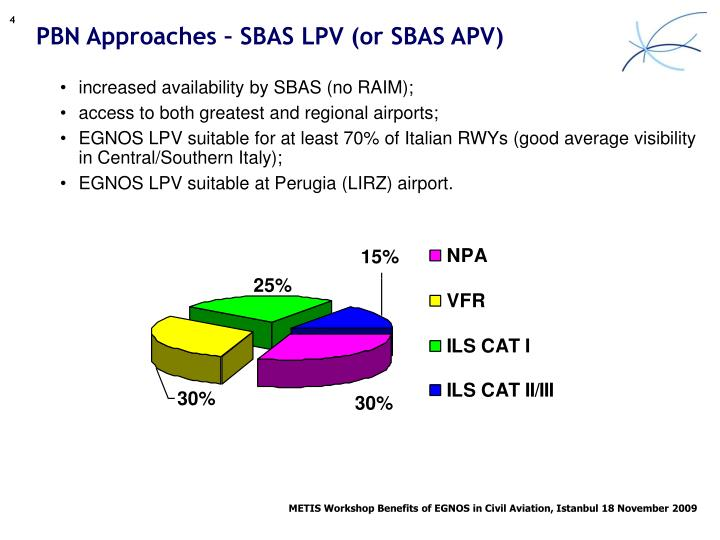 PBN Approaches – SBAS LPV (or SBAS APV)