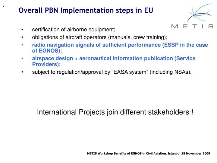 Overall PBN Implementation steps in EU