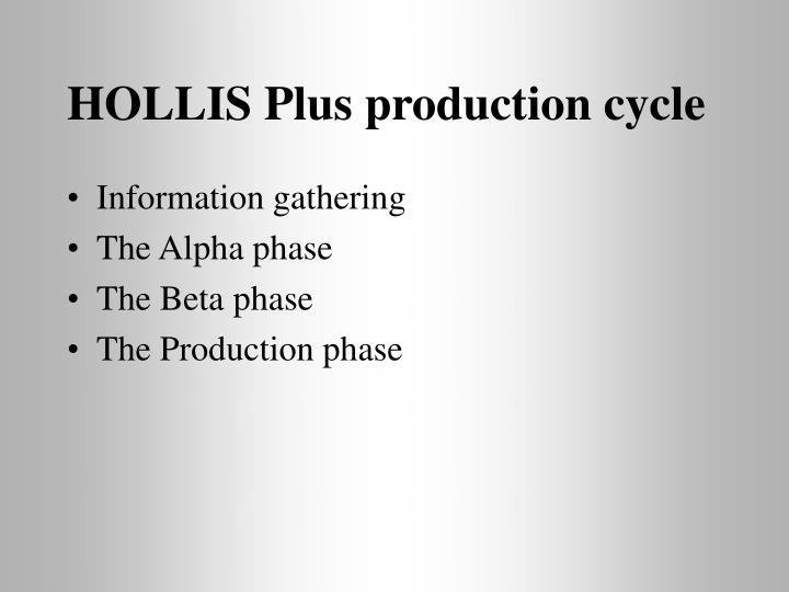 HOLLIS Plus production cycle