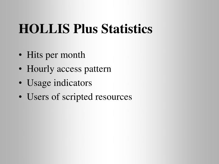 HOLLIS Plus Statistics