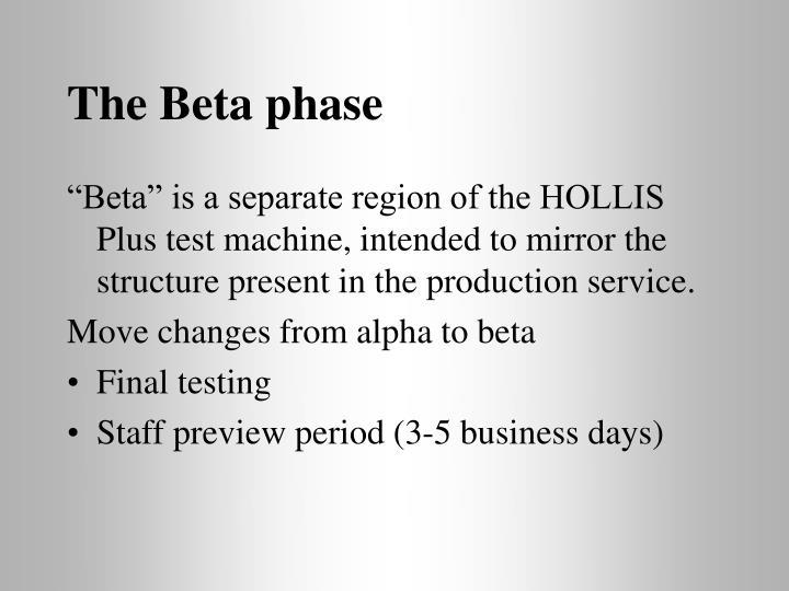 The Beta phase