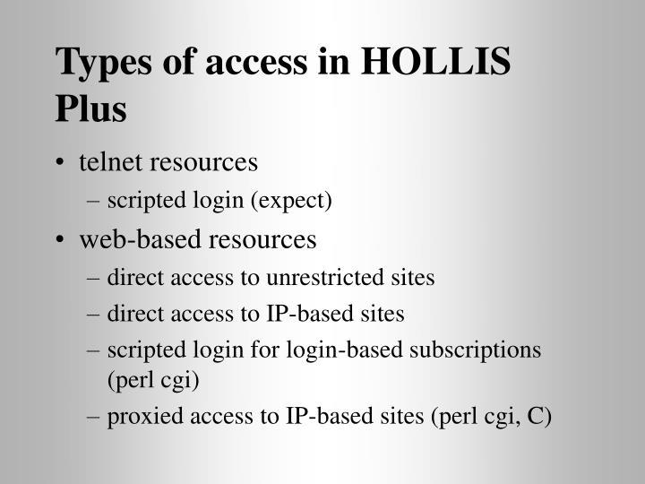 Types of access in HOLLIS Plus
