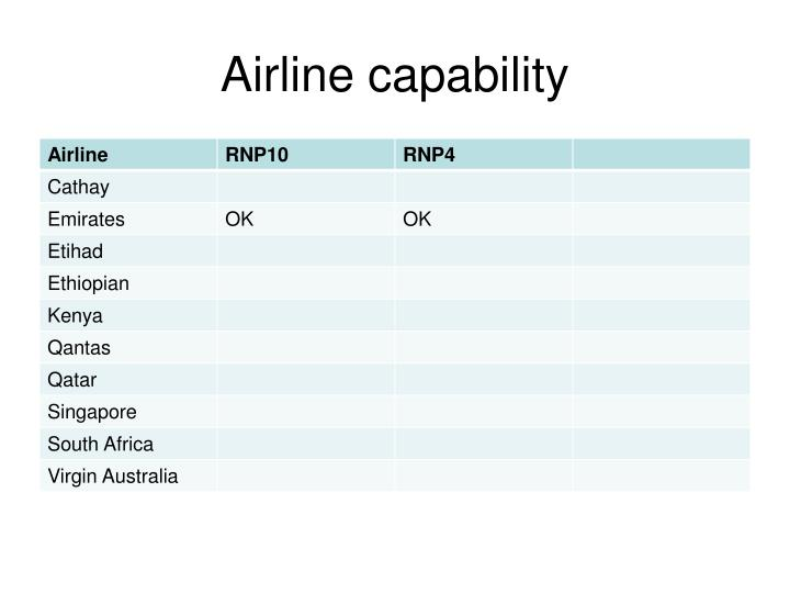 Airline capability