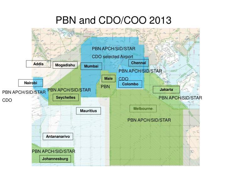 PBN and CDO/COO 2013