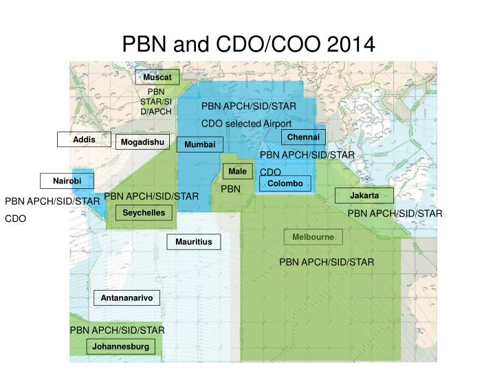 PBN and CDO/COO 2014