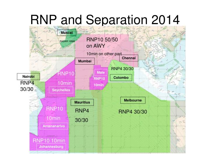 RNP and Separation 201