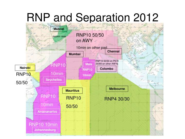 RNP and Separation 2012