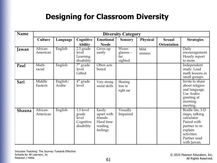 Designing for Classroom Diversity