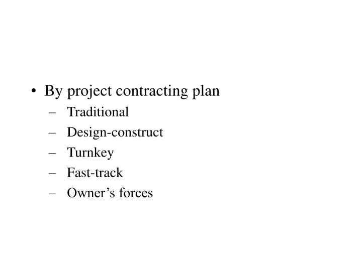 By project contracting plan