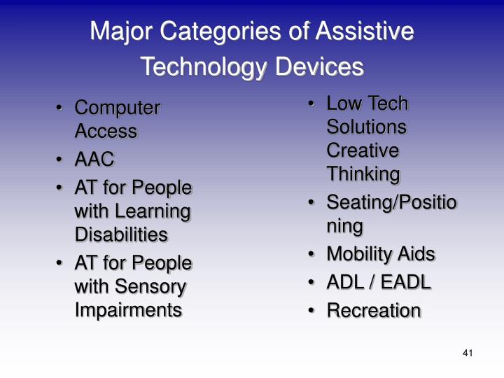 Major Categories of Assistive Technology Devices