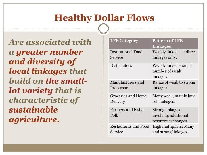 Healthy Dollar Flows