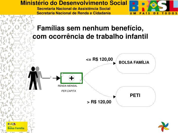 Famílias sem nenhum benefício,