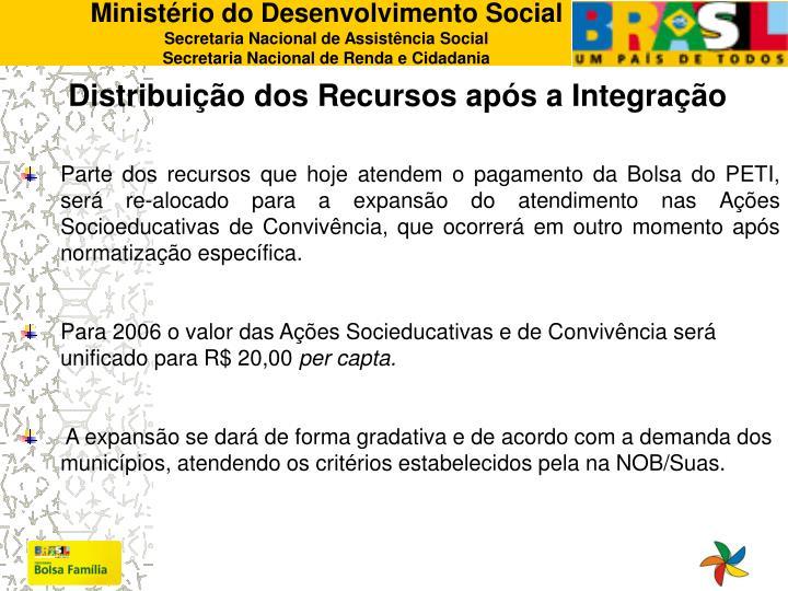 Distribuição dos Recursos após a Integração