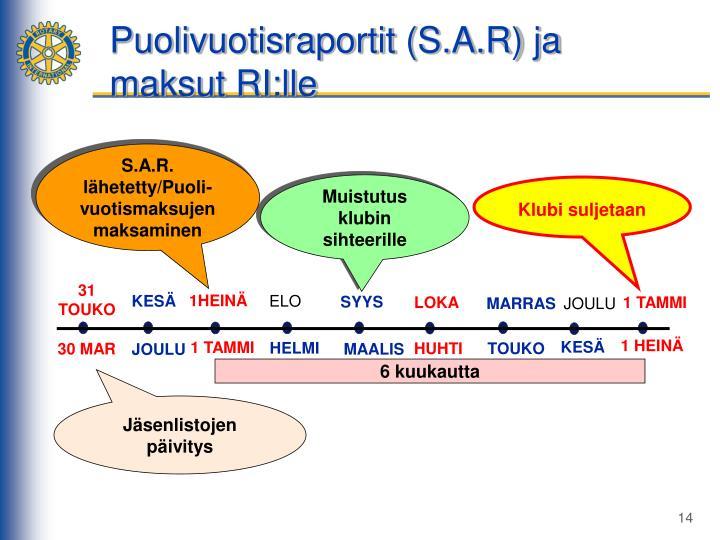 Puolivuotisraportit (S.A.R) ja maksut RI:lle