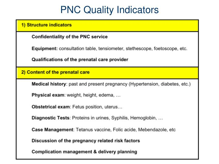 PNC Quality Indicators