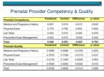 prenatal provider competency quality