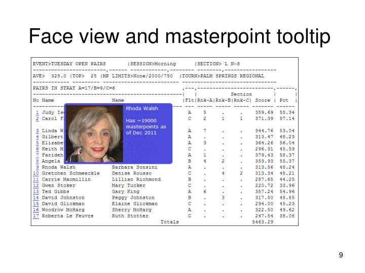 Face view and masterpoint tooltip