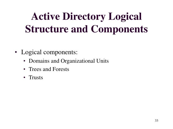 Active Directory Logical Structure and Components