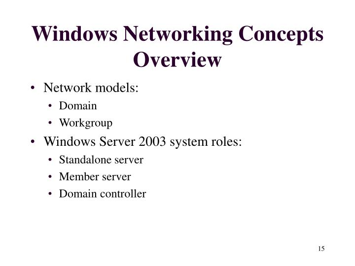 Windows Networking Concepts Overview