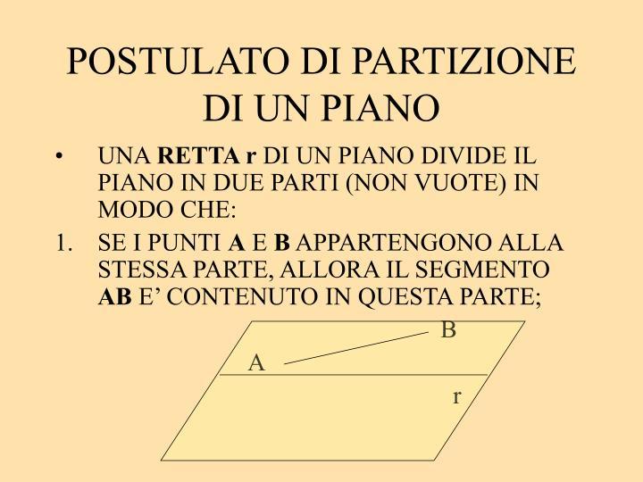 POSTULATO DI PARTIZIONE DI UN PIANO