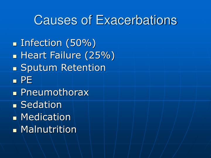 Causes of Exacerbations