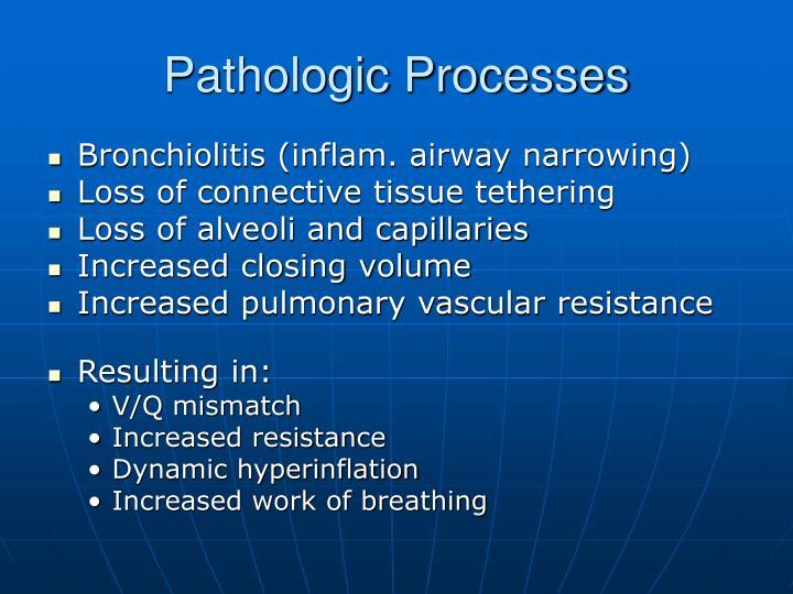 Pathologic Processes
