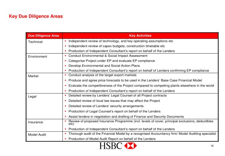 Key Due Diligence Areas