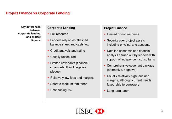 Corporate Lending
