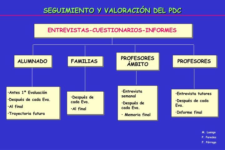SEGUIMIENTO Y VALORACIÓN DEL PDC