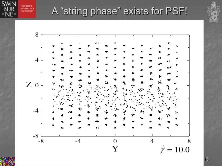 """A """"string phase"""" exists for PSF!"""