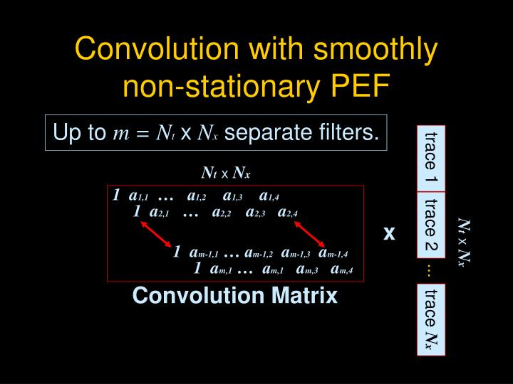 Convolution with smoothly         non-stationary PEF