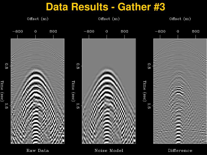 Data Results - Gather #3
