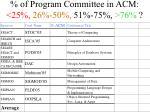of program committee in acm 25 26 50 51 75 76