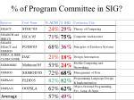 of program committee in sig