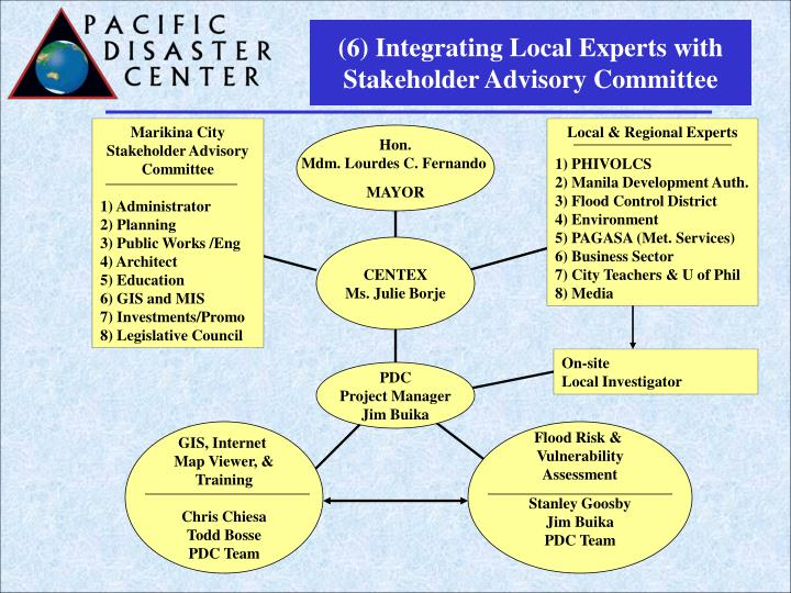 (6) Integrating Local Experts with Stakeholder Advisory Committee