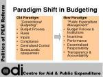 paradigm shift in budgeting